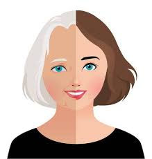 Caring for Aging Skin photo